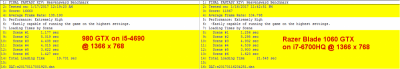 RazerReviewFFXIV_1366.png