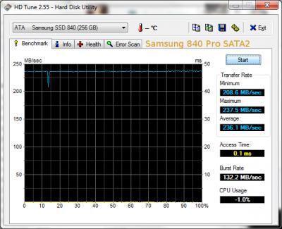 HDTune_Samsung840ProSATA2.png