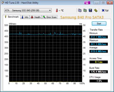 HDTune_Samsung840ProSATA3.png