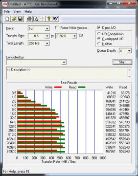 ATTO_Samsung_840-SATA6.png